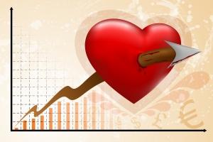 changer heure crise cardiaque effets santé changement heures